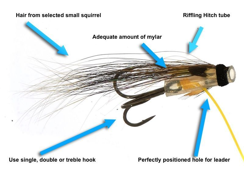 Riffling Hitch tube fly system